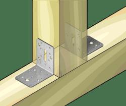 Планка ъглова равнораменна регулируема